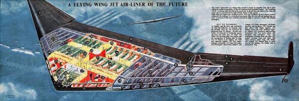 Projeto: Avião todo asa revolucionaria o transporte aéreo