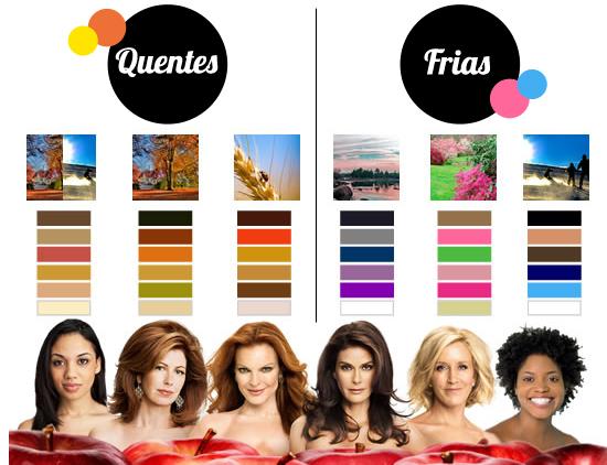 Coloração: Descubra se sua pele é quente, fria ou neutra. (Fotos: Divulgação)