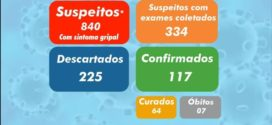 Piraí registra sétima morte pela Covid-19